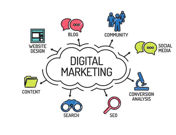 Digital Marketing Cloud