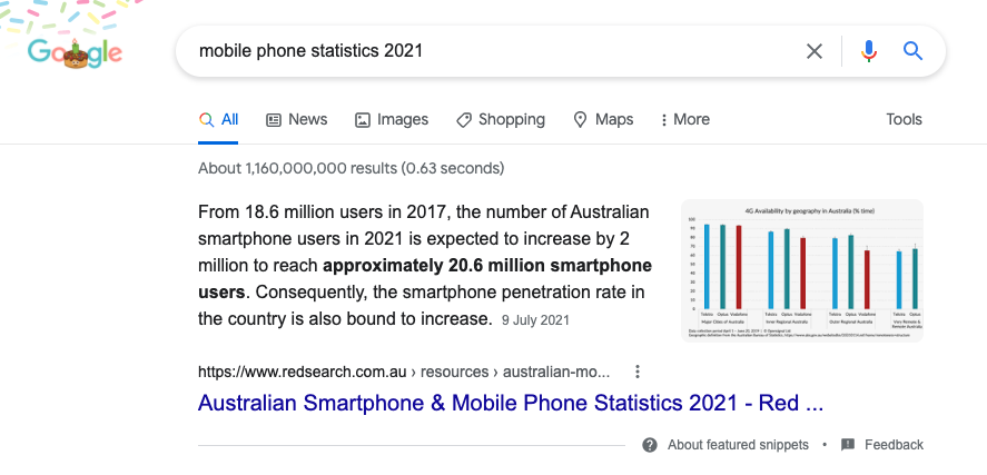 Featured Snippet - Australian Mobile Phone Stats